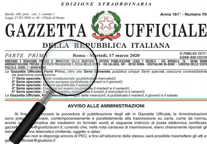 Decreto Sostegni – Gazzetta Ufficiale
